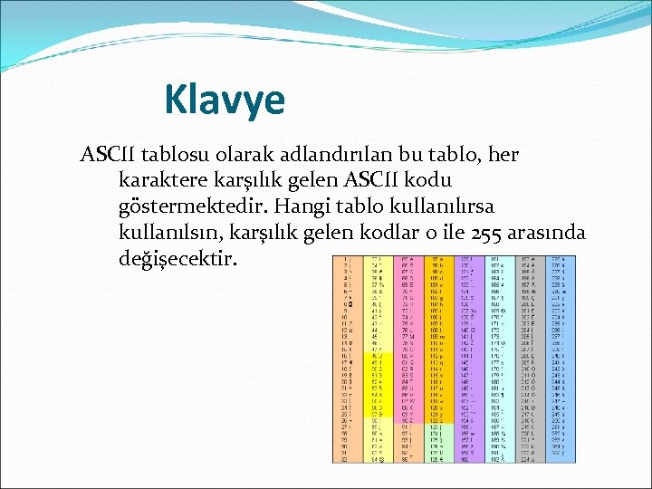 Klavye ASCII tablosu olarak adlandırılan bu tablo, her karaktere karşılık gelen ASCII kodu göstermektedir.