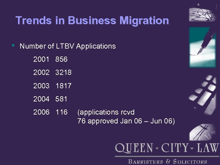 Trends in Business Migration • Number of LTBV Applications 2001 856 2002 3218 2003