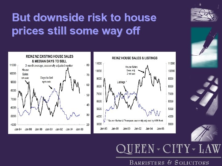 But downside risk to house prices still some way off