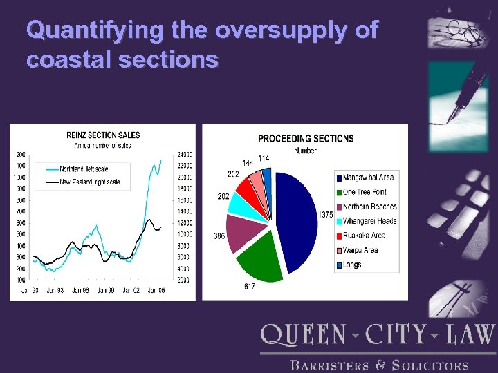 Quantifying the oversupply of coastal sections