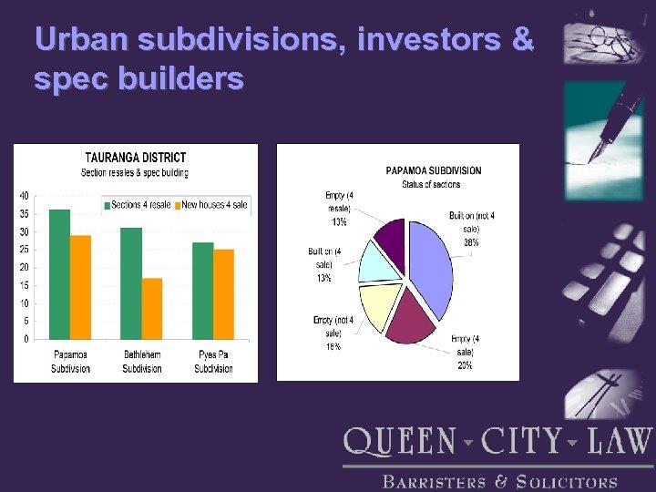 Urban subdivisions, investors & spec builders