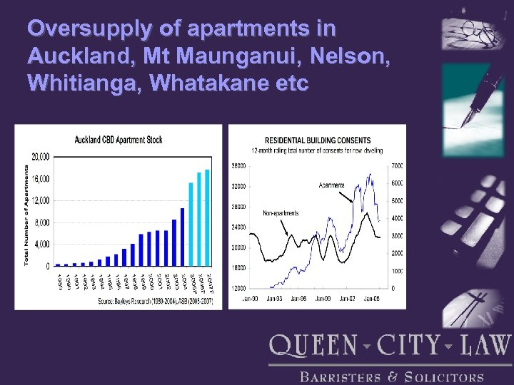 Oversupply of apartments in Auckland, Mt Maunganui, Nelson, Whitianga, Whatakane etc