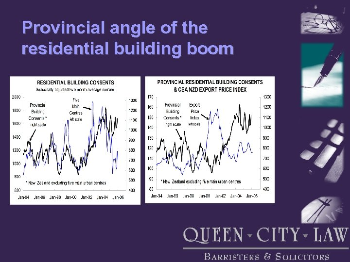 Provincial angle of the residential building boom