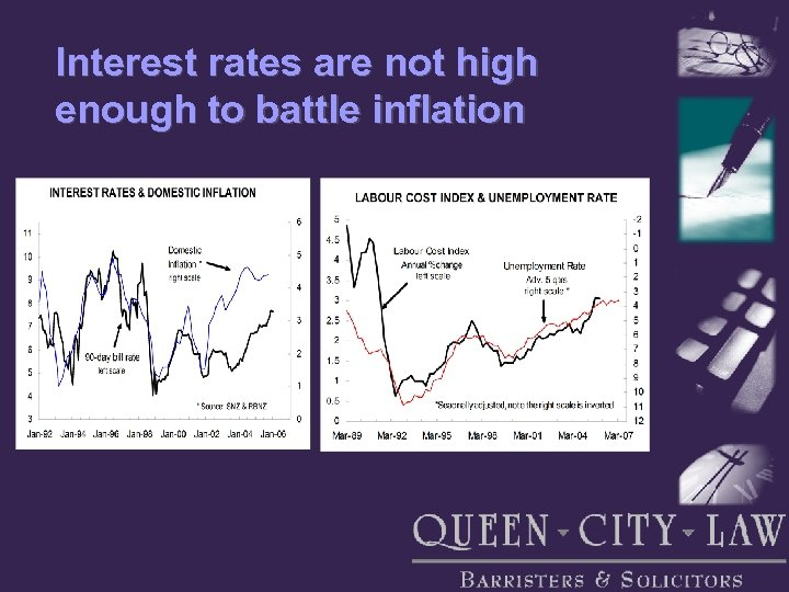 Interest rates are not high enough to battle inflation