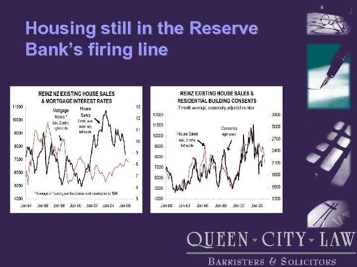 Housing still in the Reserve Bank's firing line