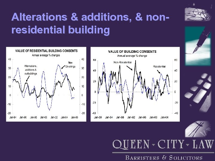 Alterations & additions, & nonresidential building