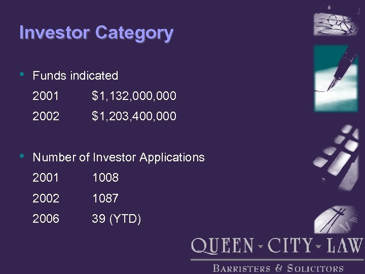 Investor Category • Funds indicated 2001 2002 • $1, 132, 000 $1, 203, 400,