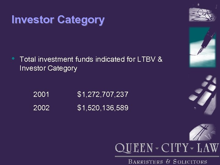Investor Category • Total investment funds indicated for LTBV & Investor Category 2001 $1,