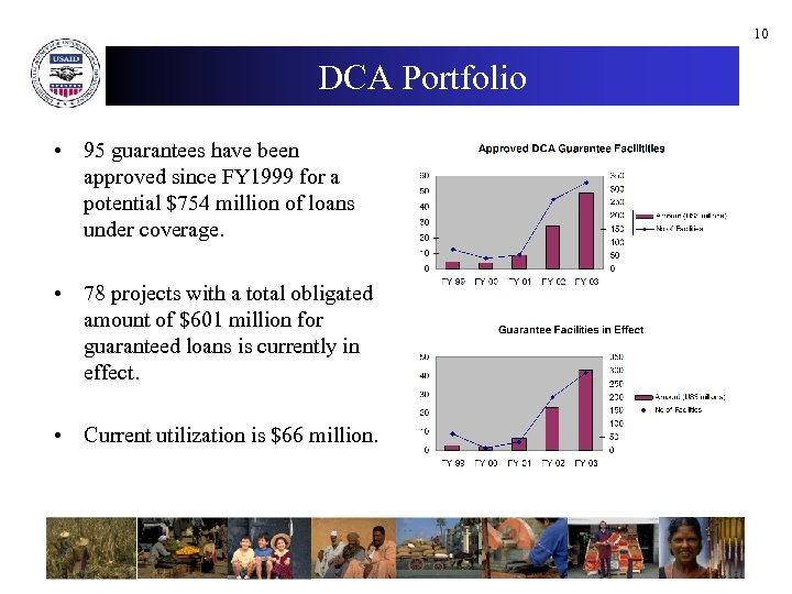 10 DCA Portfolio • 95 guarantees have been approved since FY 1999 for a