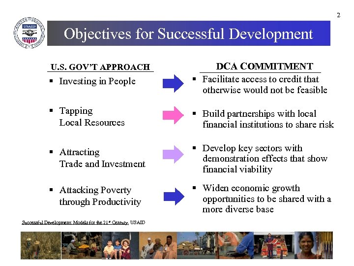 2 Objectives for Successful Development § Investing in People DCA COMMITMENT § Facilitate access