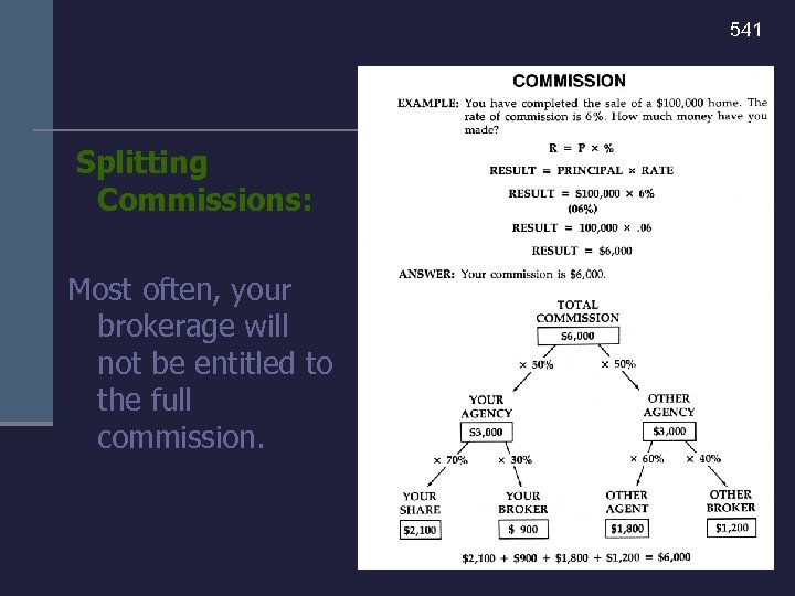 541 Splitting Commissions: Most often, your brokerage will not be entitled to the full