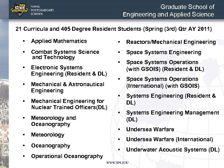 Graduate School of Engineering and Applied Science 21 Curricula and 405 Degree Resident Students