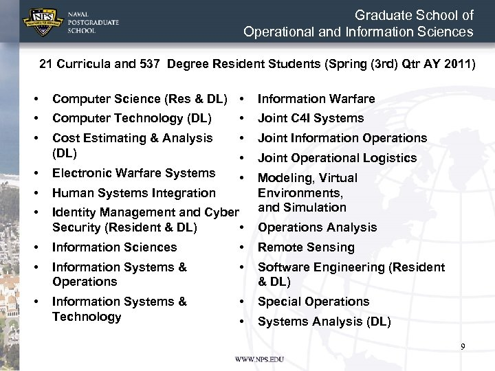 Graduate School of Operational and Information Sciences 21 Curricula and 537 Degree Resident Students