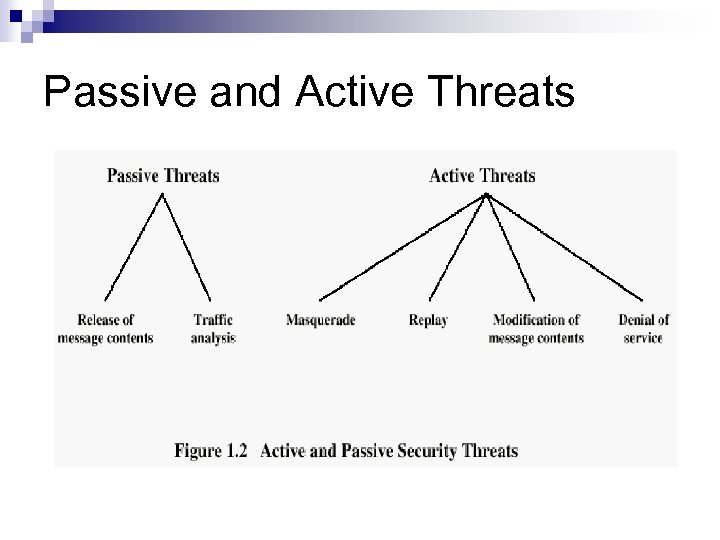 Passive and Active Threats