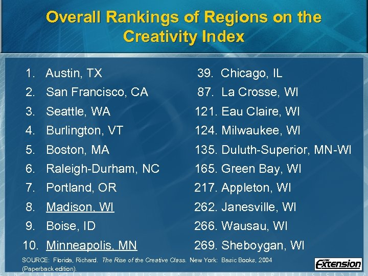 Overall Rankings of Regions on the Creativity Index 1. Austin, TX 39. Chicago, IL
