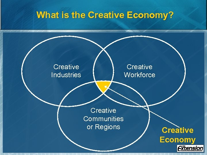 What is the Creative Economy? Creative Industries Creative Workforce Creative Communities or Regions Creative