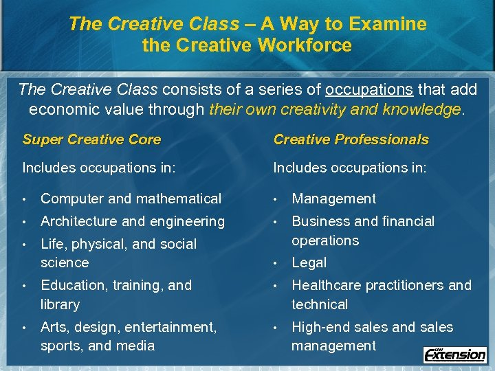 The Creative Class – A Way to Examine the Creative Workforce The Creative Class