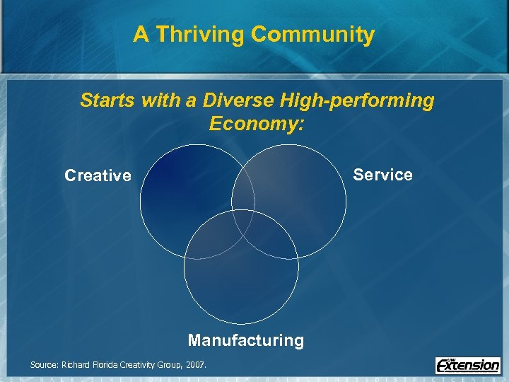 A Thriving Community Starts with a Diverse High-performing Economy: Service Creative Manufacturing Source: Richard
