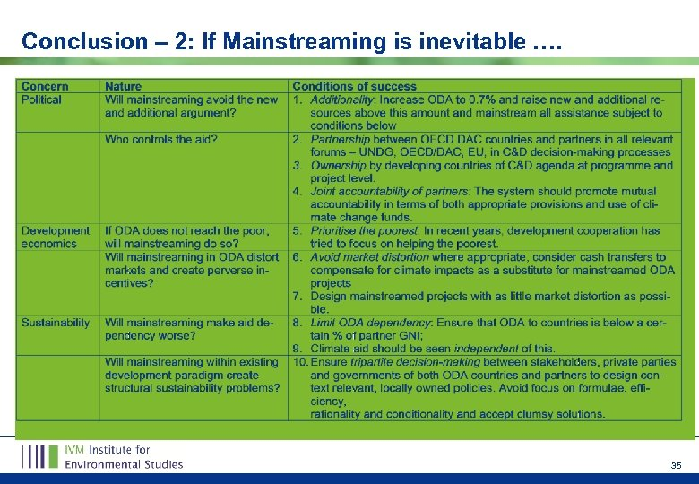 Conclusion – 2: If Mainstreaming is inevitable …. 35
