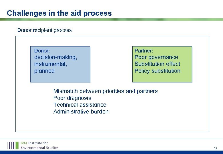 Challenges in the aid process Donor recipient process Donor: Partner: decision-making, instrumental, planned Poor