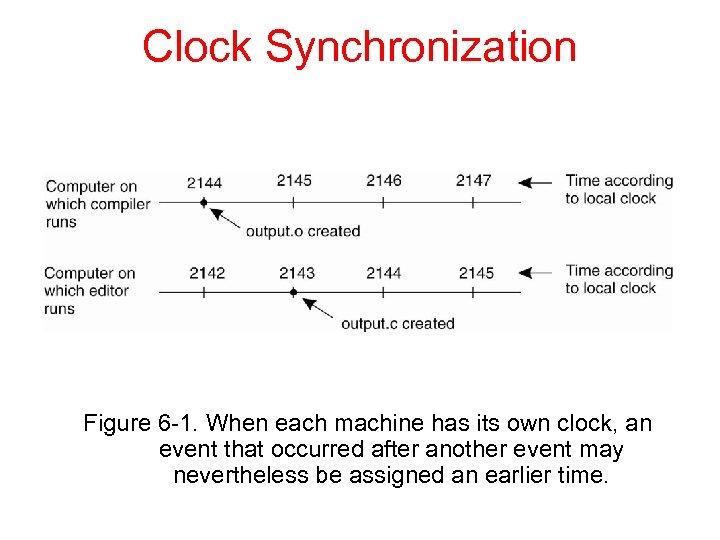 Clock Synchronization Figure 6 -1. When each machine has its own clock, an event