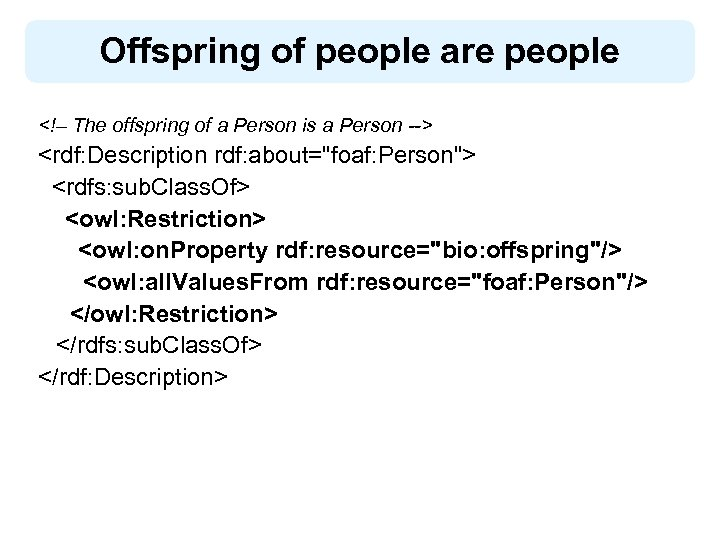 Offspring of people are people <!– The offspring of a Person is a Person