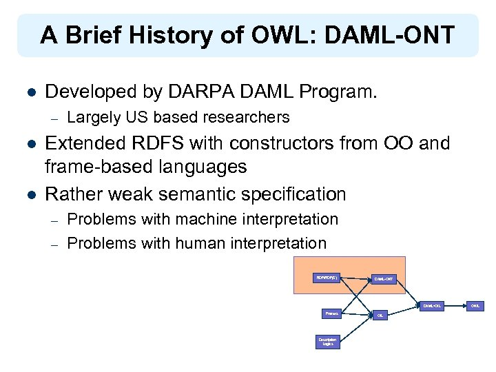 A Brief History of OWL: DAML-ONT l Developed by DARPA DAML Program. – l