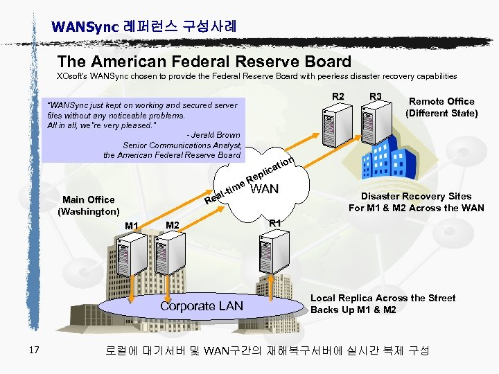WANSync 레퍼런스 구성사례 The American Federal Reserve Board XOsoft's WANSync chosen to provide the
