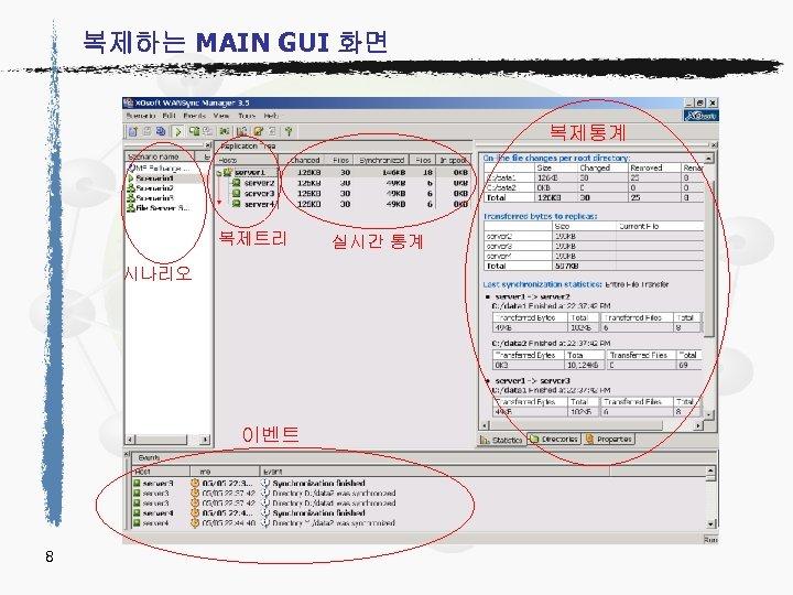 복제하는 MAIN GUI 화면 복제통계 복제트리 시나리오 이벤트 8 실시간 통계