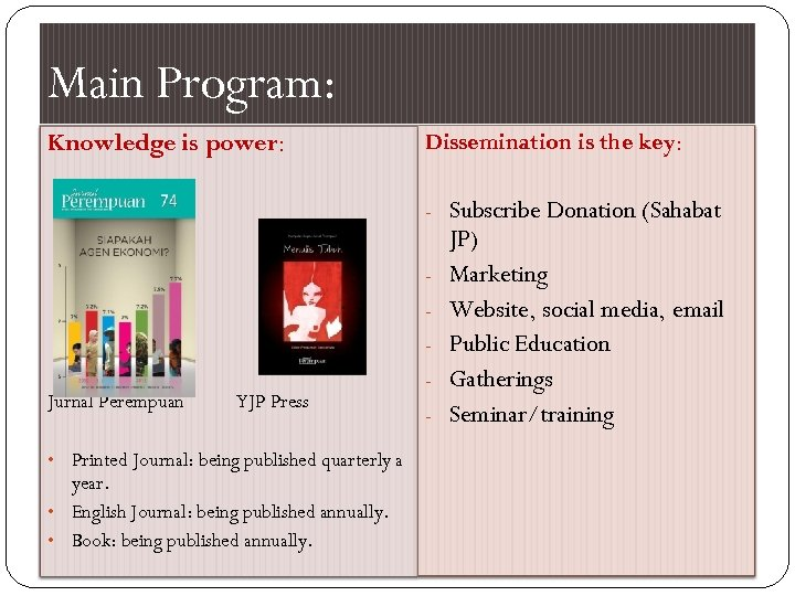 Main Program: Knowledge is power: Dissemination is the key: - Subscribe Donation (Sahabat -