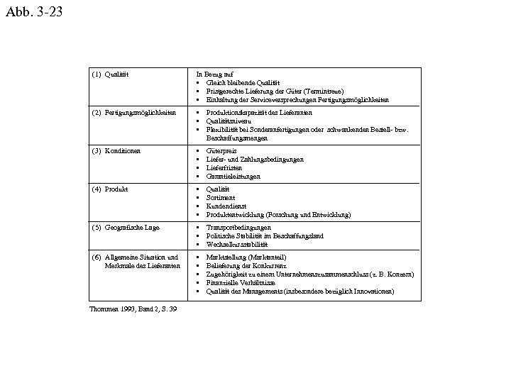 Abb. 3 -23 (1) Qualität In Bezug auf • Gleich bleibende Qualität • Fristgerechte