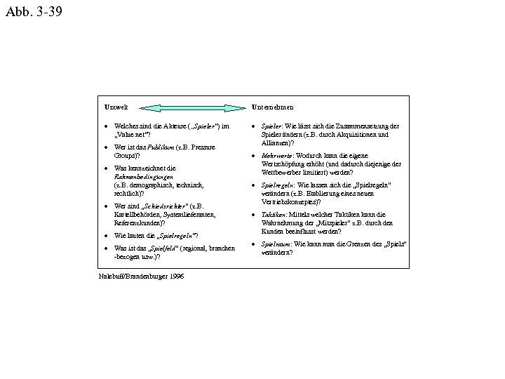 """Abb. 3 -39 Umwelt Unternehmen · Welches sind die Akteure (""""Spieler"""") im """"Value net""""?"""