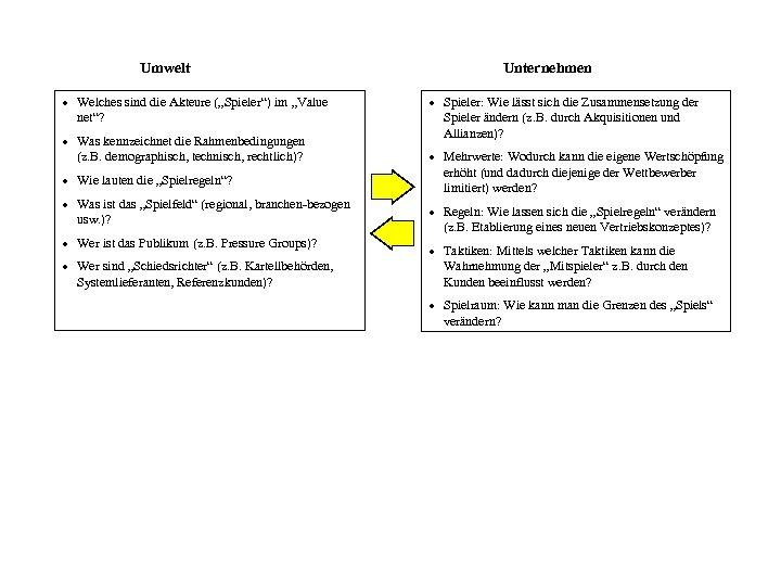 """Umwelt · Welches sind die Akteure (""""Spieler"""") im """"Value net""""? · Was kennzeichnet die"""