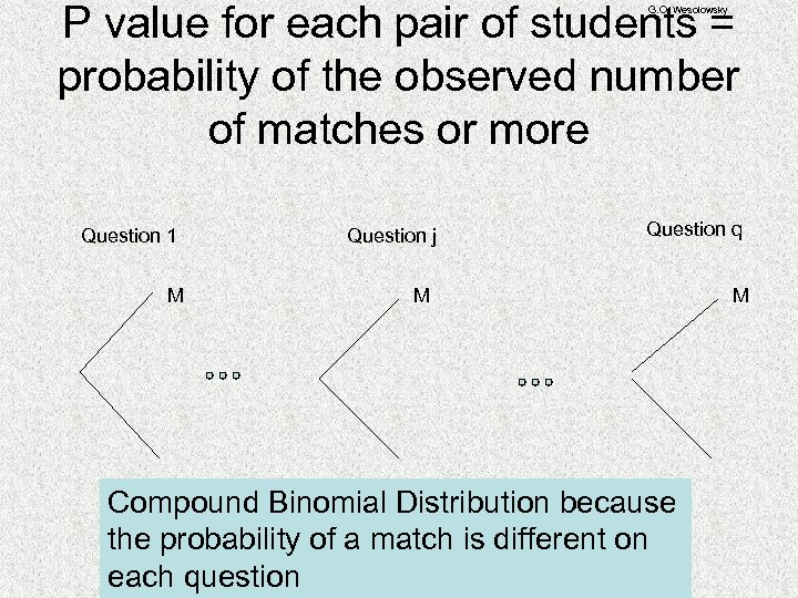 P value for each pair of students = probability of the observed number of