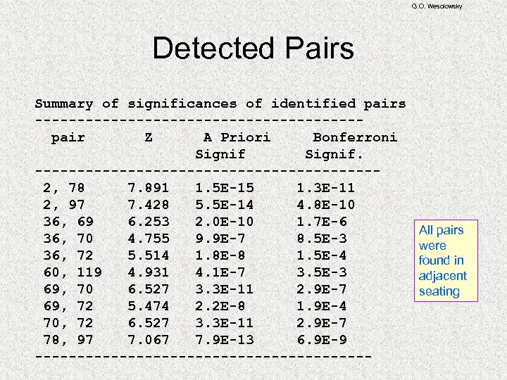G. O. Wesolowsky Detected Pairs Summary of significances of identified pairs -------------------pair Z A