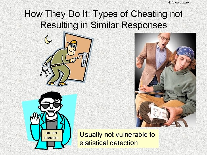 G. O. Wesolowsky How They Do It: Types of Cheating not Resulting in Similar