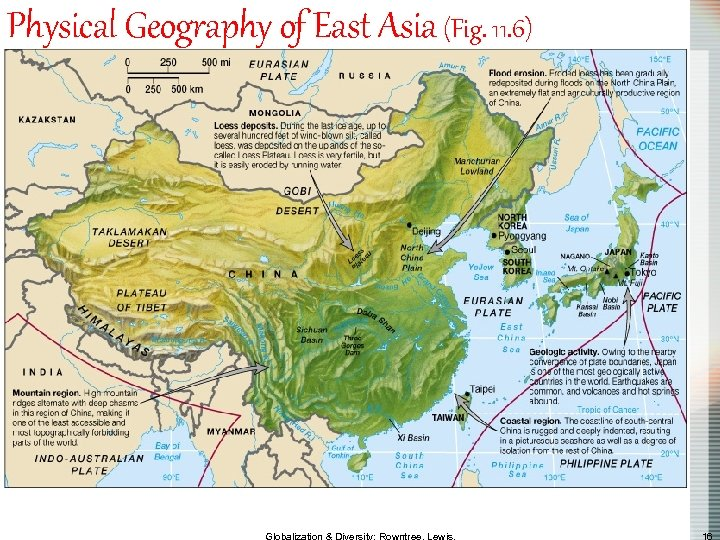 Physical Geography of East Asia (Fig. 11. 6)