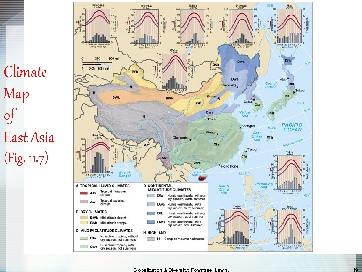Climate Map of East Asia (Fig. 11. 7)