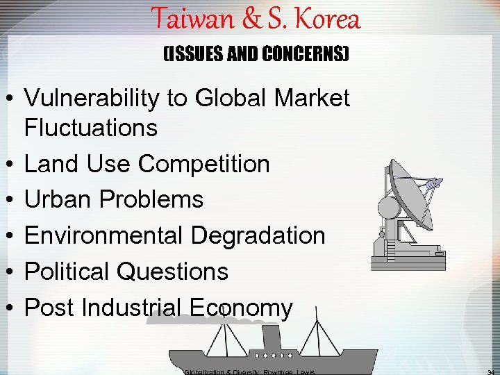 Taiwan & S. Korea (ISSUES AND CONCERNS) • Vulnerability to Global Market Fluctuations •