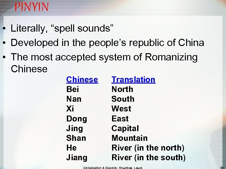 """PINYIN • Literally, """"spell sounds"""" • Developed in the people's republic of China •"""
