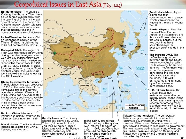 Geopolitical Issues in East Asia (Fig. 11. 24)