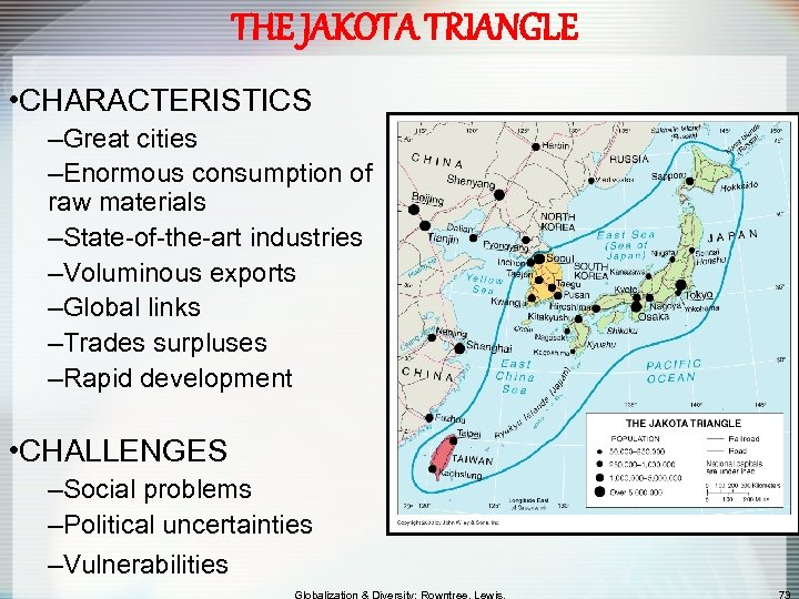 THE JAKOTA TRIANGLE • CHARACTERISTICS –Great cities –Enormous consumption of raw materials –State-of-the-art industries
