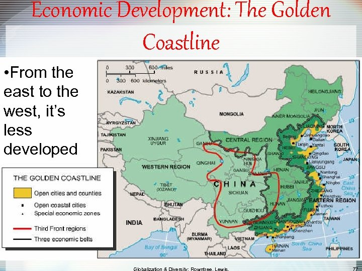 Economic Development: The Golden Coastline • From the east to the west, it's less