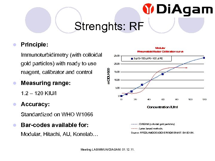 Strenghts: RF l Principle: Immunoturbidimetry (with colloidal gold particles) with ready to use reagent,