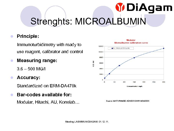 Strenghts: MICROALBUMIN l Principle: Immunoturbidimetry with ready to use reagent, calibrator and control l