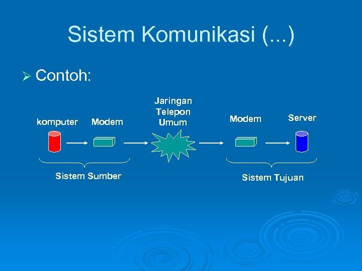 Sistem Komunikasi (. . . ) Ø Contoh: komputer Modem Sistem Sumber Jaringan Telepon