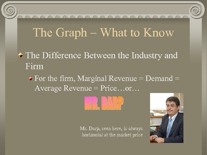 The Graph – What to Know The Difference Between the Industry and Firm For