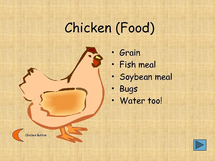 Chicken (Food) • • • Chicken Button Grain Fish meal Soybean meal Bugs Water