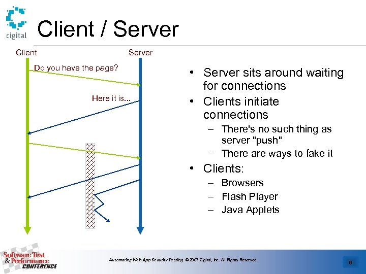 Client / Server Client Server Do you have the page? Here it is. .