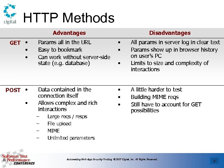HTTP Methods Advantages GET • • • POST • • Disadvantages Params all in